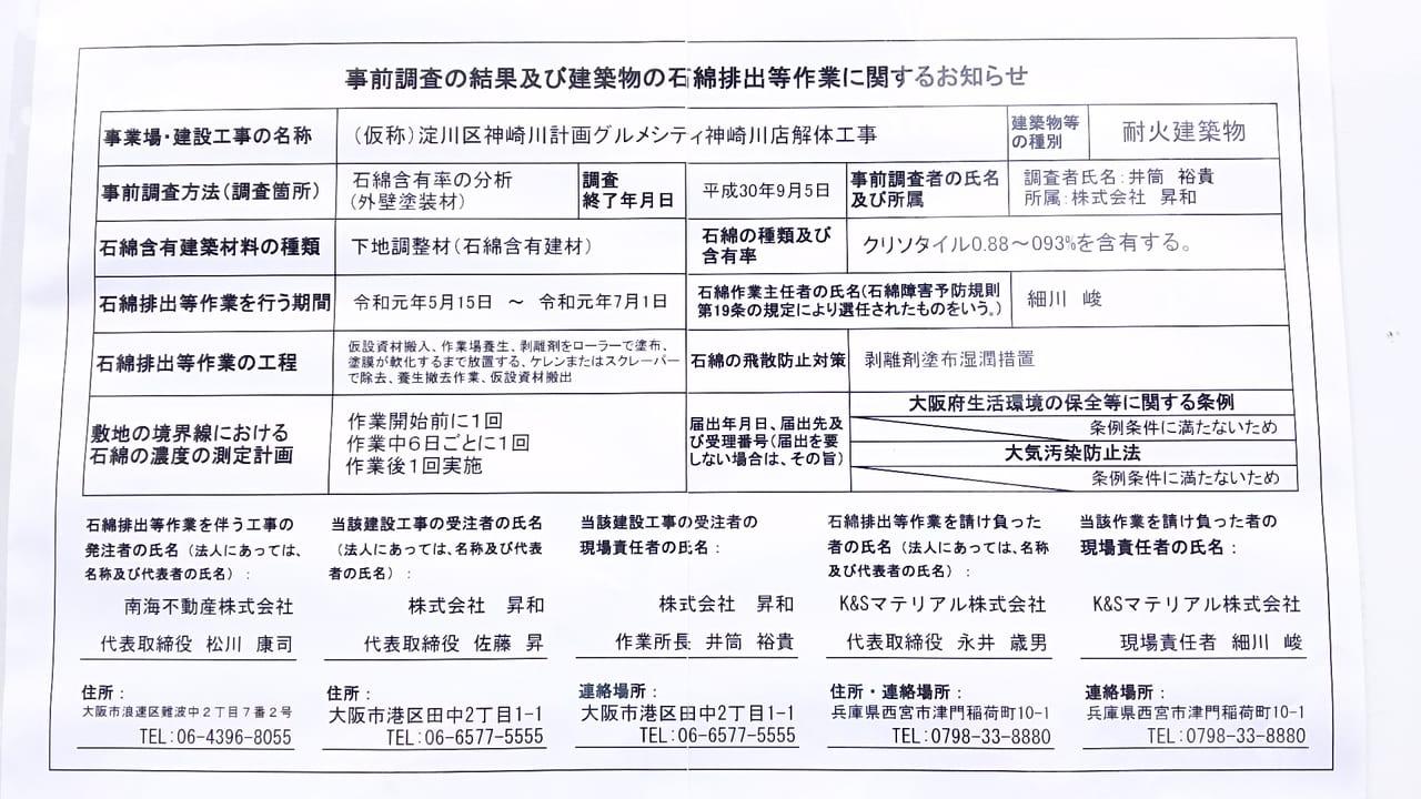 グルメシティ神崎川店 跡地 解体に関するお知らせ