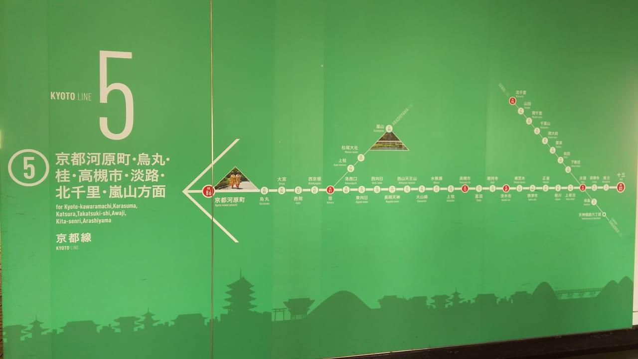 阪急電鉄 京都線